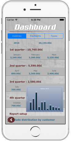 invoice app dux-facti for iPhone and iPad: dashboard