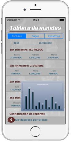 tablero de mandos dux-facti ios android app